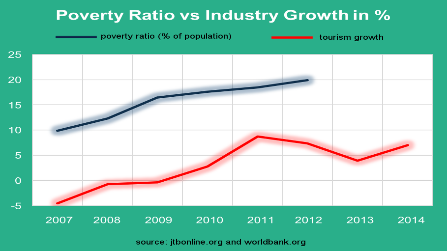 jamaica_allinclusive_growth_poverty